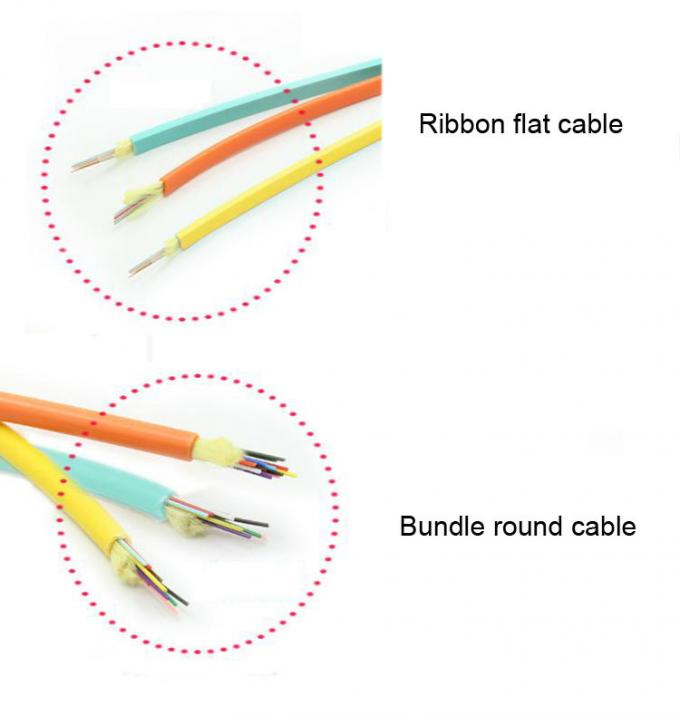OM3 10G MTP MPO Cable 7.8mm Ferrule SC 900um , Multi Fiber Optic Pigtails
