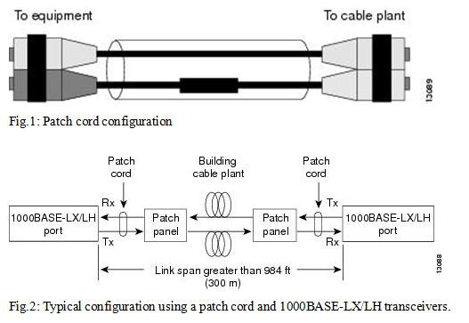 20150310183618_31924 conditioning duplex fiber optic patch cable ( 50 125 um ) lc fiber optic patch panel wiring diagram at couponss.co