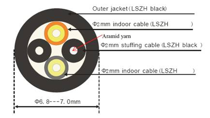 Full Armored Outdoor Optic Fiber Patch Cord DLC 2 Core Optical Cable Assembly