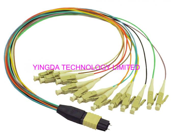High Density Cable : High density mtp mpo cable lc core hydra